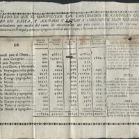 HELGUERA-Columbian_Mineral_chart.jpg