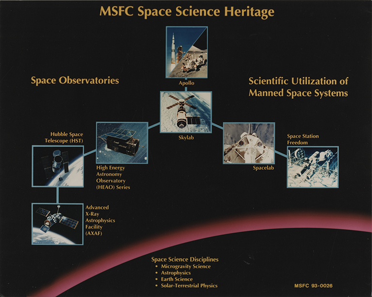 http://libexh.library.vanderbilt.edu/impomeka/2015-exhibit/MS0701-DV-MSFC_Space_Science_Heritage.jpg