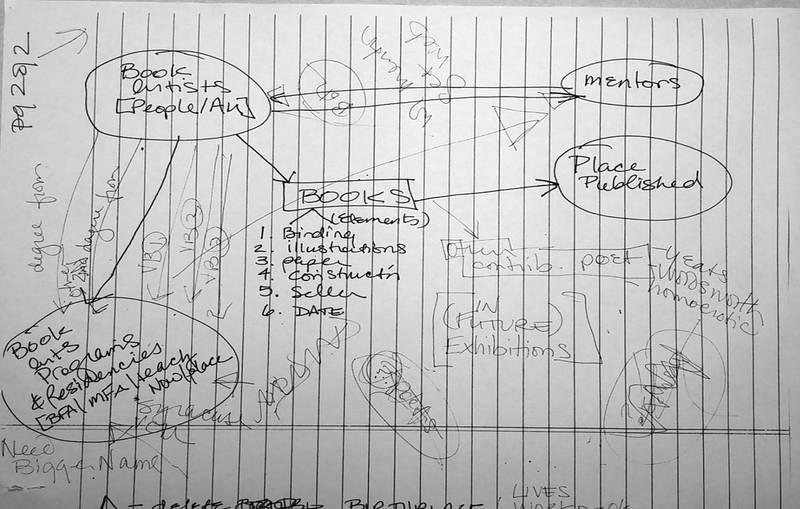 original data model.jpg