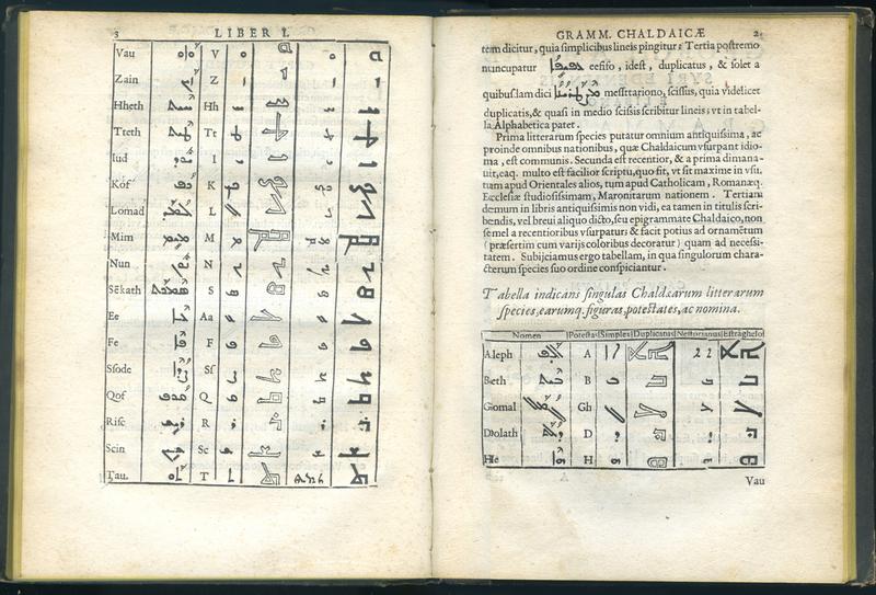 1596-Grammatica-Syriaca.jpg