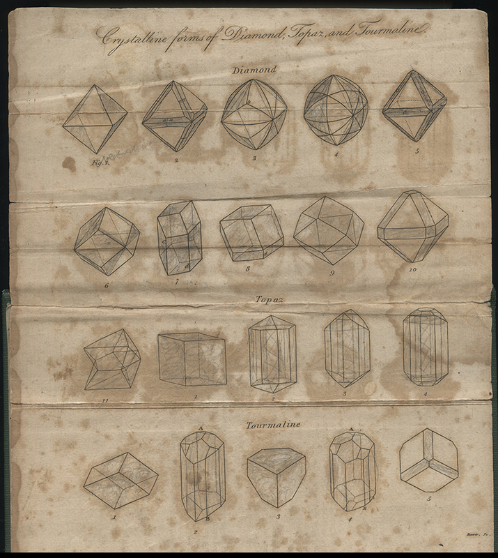 http://libexh.library.vanderbilt.edu/impomeka/travel/F2511_M46-p375-diamonds.jpg
