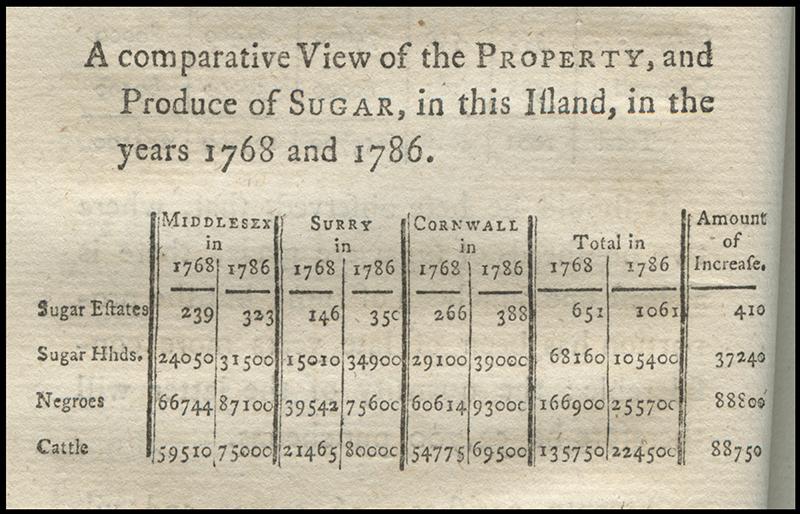 http://libexh.library.vanderbilt.edu/impomeka/travel/HELGUERA-F1870_B39v1-Jamaica-chart-02.jpg