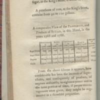 http://libexh.library.vanderbilt.edu/impomeka/travel/HELGUERA-F1870_B39v1-Jamaica-book-02.jpg