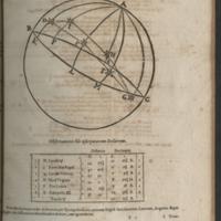 http://libexh.library.vanderbilt.edu/impomeka/2015-exhibit/DV-De_Nova_Stella_Anni-Brahe-1572-01.jpg